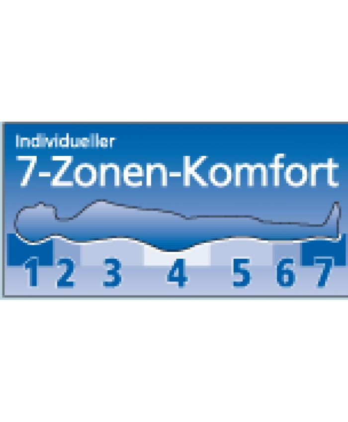 Gerz 7-Zonen-Kaltschaum-Matratze Montana Härte III