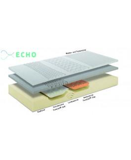 sanapur Echo